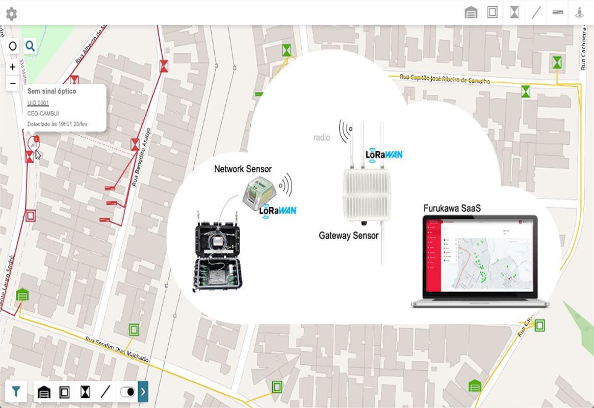 IoT para monitoramento de redes ópticas